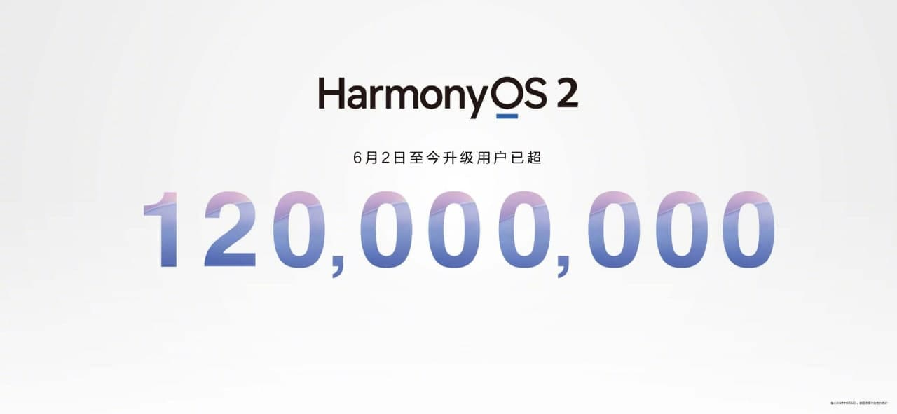 HarmonyOS 120 million upgrades