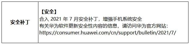 Huawei July 2021 EMUI update