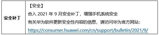 Huawei September 2021 EMUI update